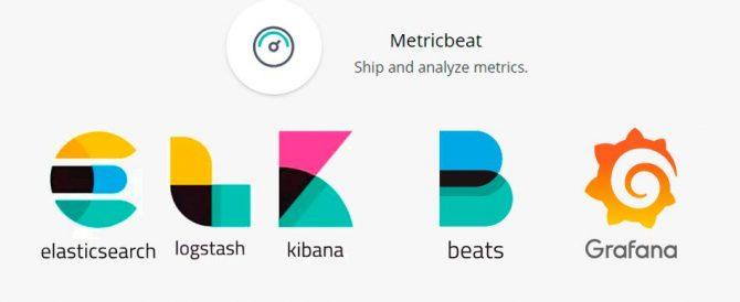 Recopilando metricas de Windows en Elasticsearch con Metricbeat y visualizando con Grafana