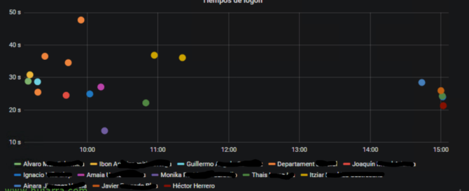 Citrix-Grafana-SQL-BD-01