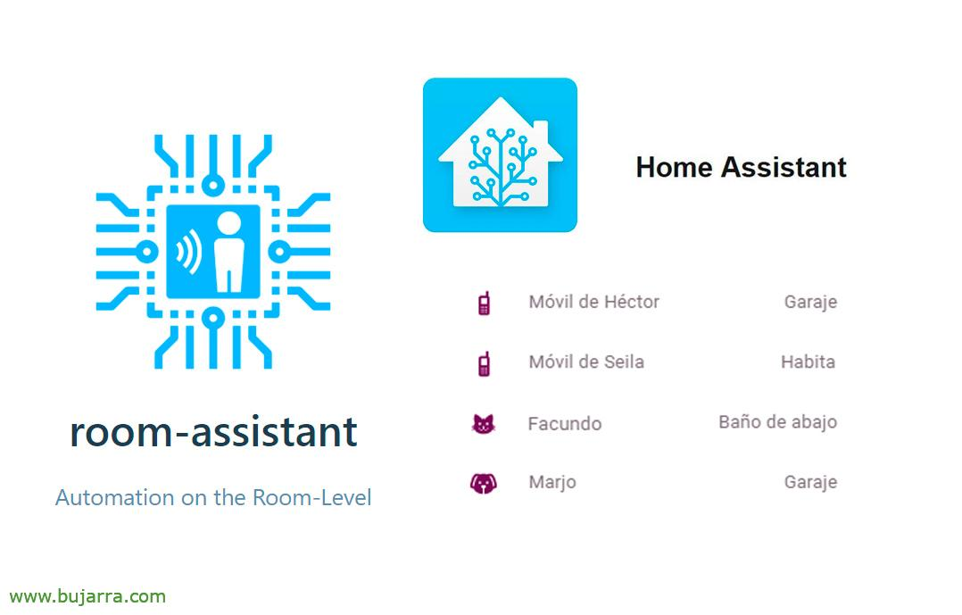 Room-Assistant-Home-Assistant-000