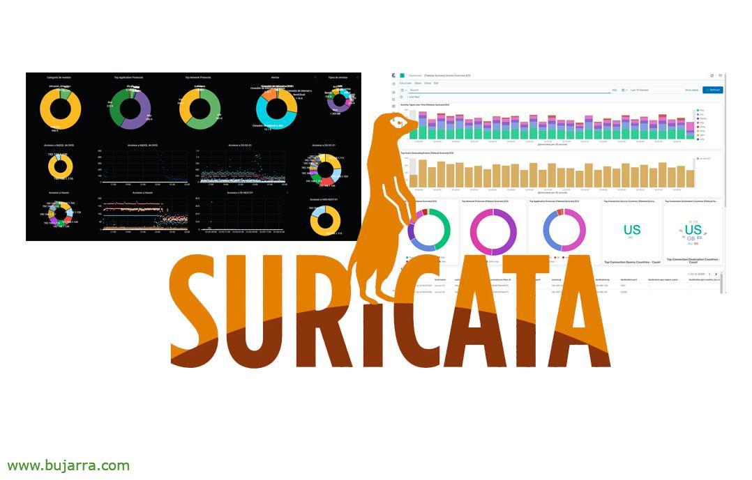 Suricata-Elastic-Grafana-Kibana-00
