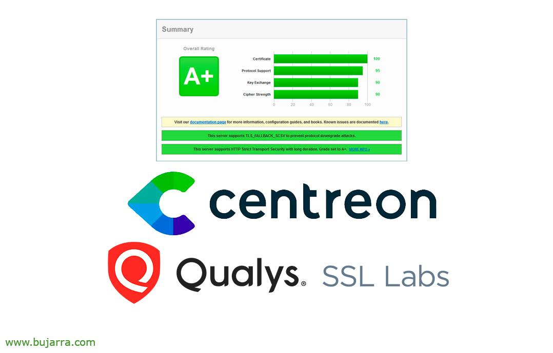 Centreon-Check-SSL-SSLABS-00