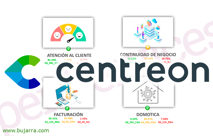 centreon-business-process-00