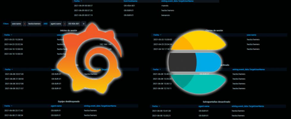 Winlogbeat-Elasticsearch-Grafana-Visor-Usuarios-Eventos-Logon-00
