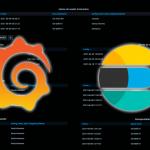 Active Directory-Benutzeranmeldungsaudit mit Elasticsearch und Grafana